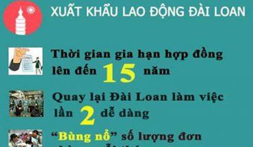 thong tin ve thi truong xuat khau lao dong Dai Loan
